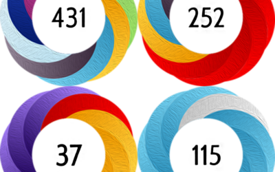 Increasing Your Altmetric Scores for Research